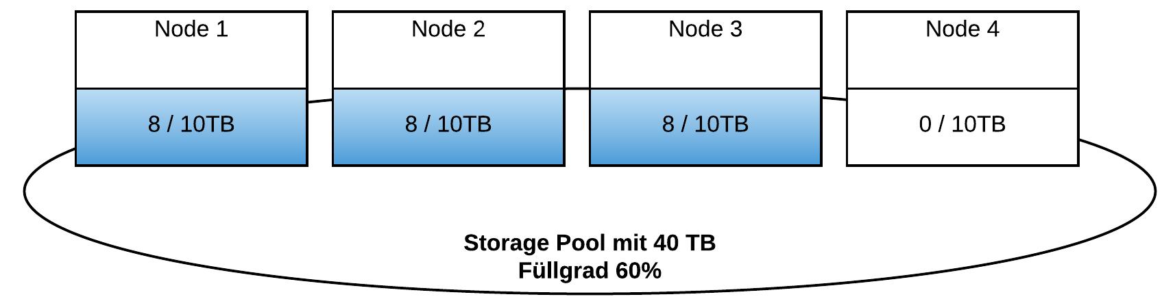ntnx_storagepool_2